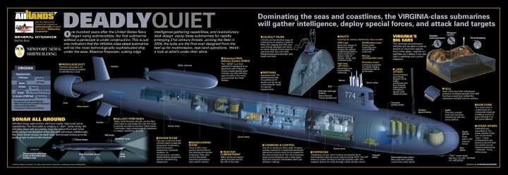 SHIP_SSN_Virginia_Class_Cutaway_lg